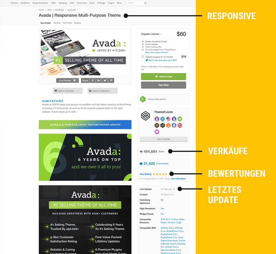 Kauf eines WordPress-Themes